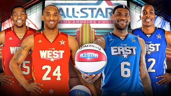 NBA IS DETERMINED TO MAKE THE ALL-STAR GAME SOMETRASH